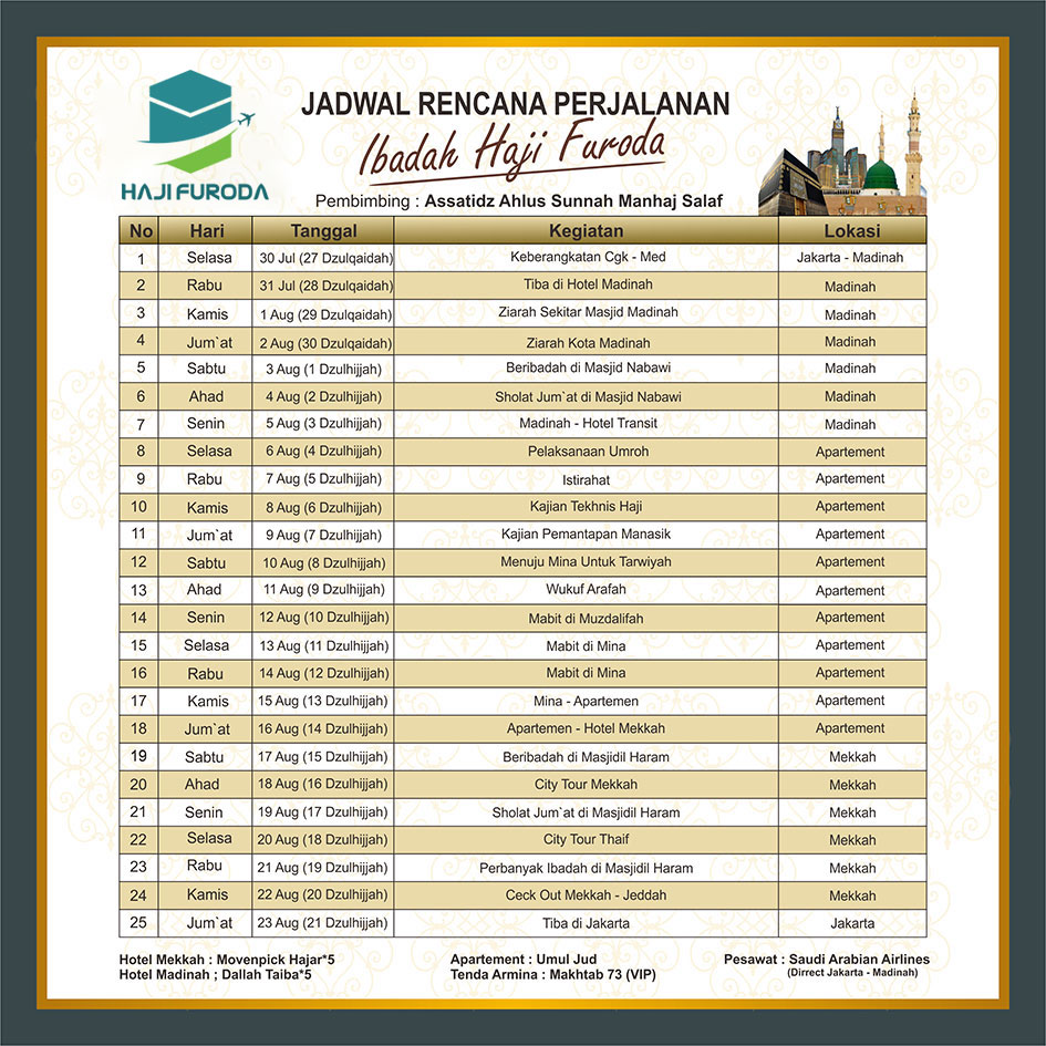 Itinerary Haji Furoda